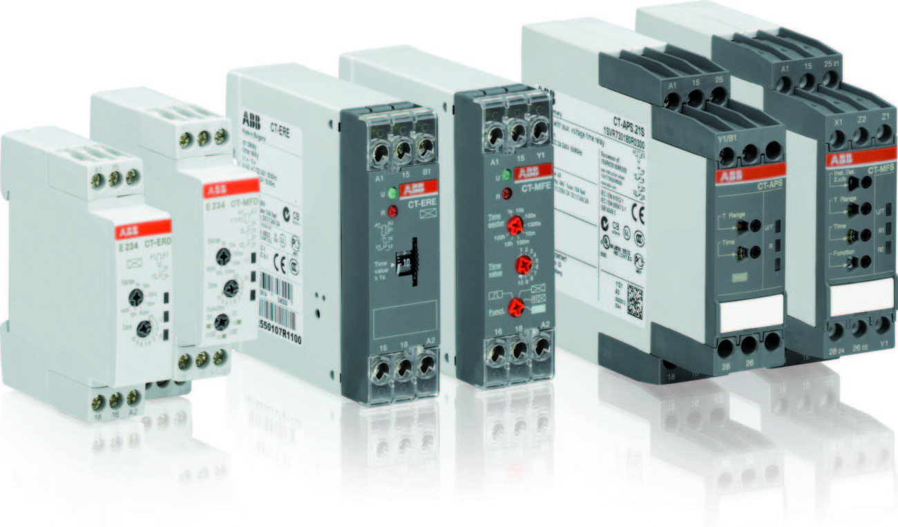 abb-products